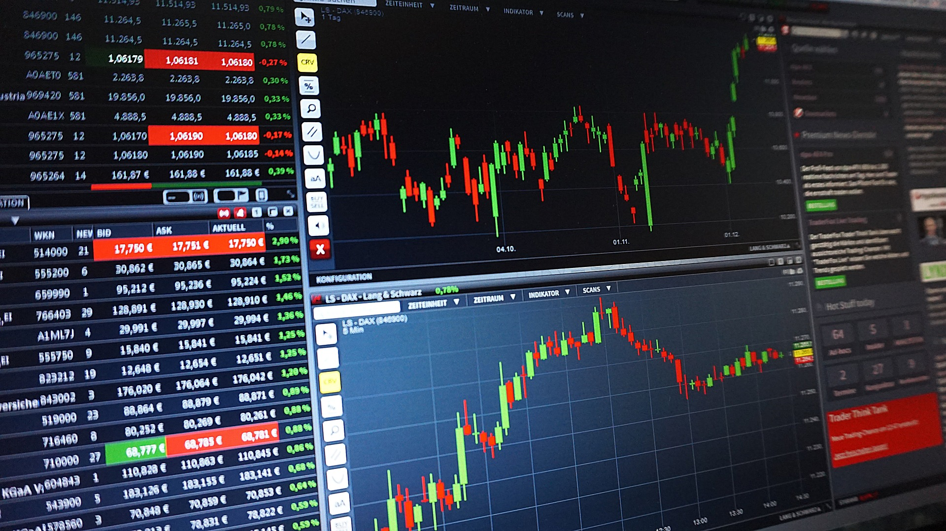 Invest in Funds, ETFs & Investment Trusts for Reliable Passive Income Streams